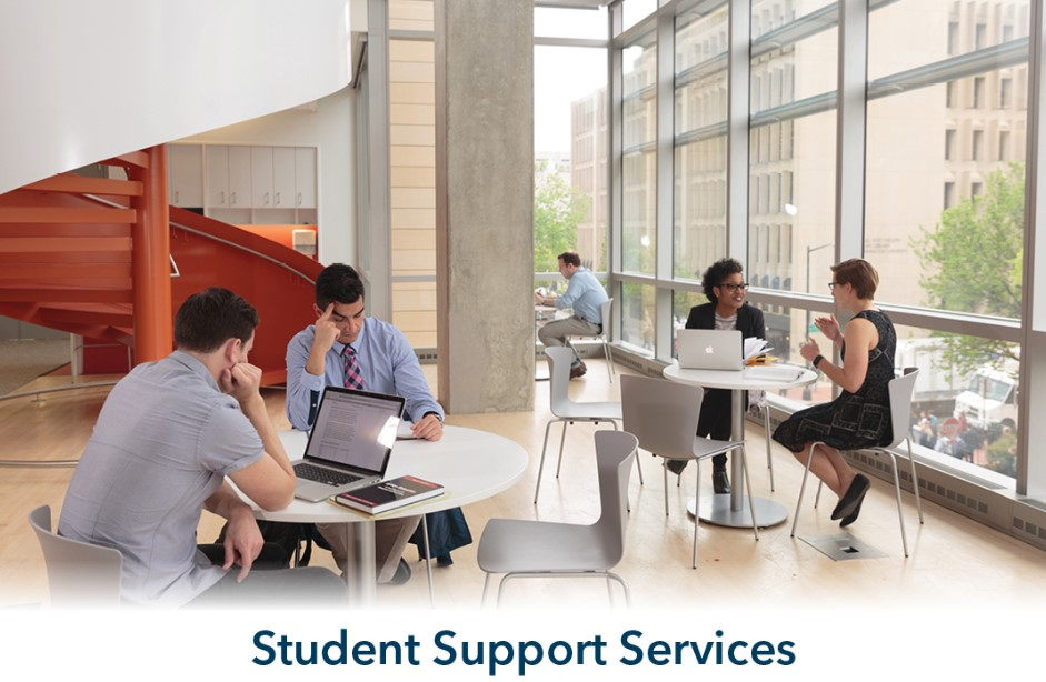 Projects Included Into Student Support Services Programs